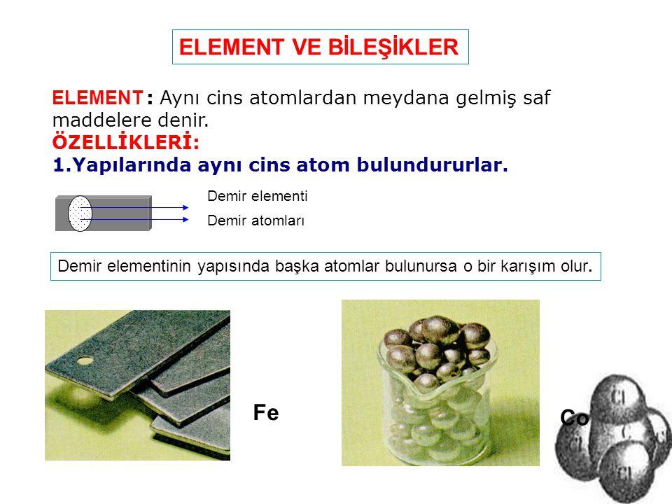 ELEMENT VE BİLEŞİKLER Fe Co