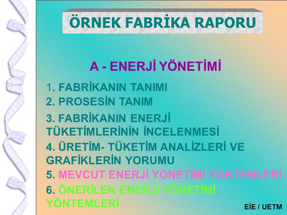 ÖRNEK FABRİKA RAPORU A - ENERJİ YÖNETİMİ . FABRİKANIN TANIMI