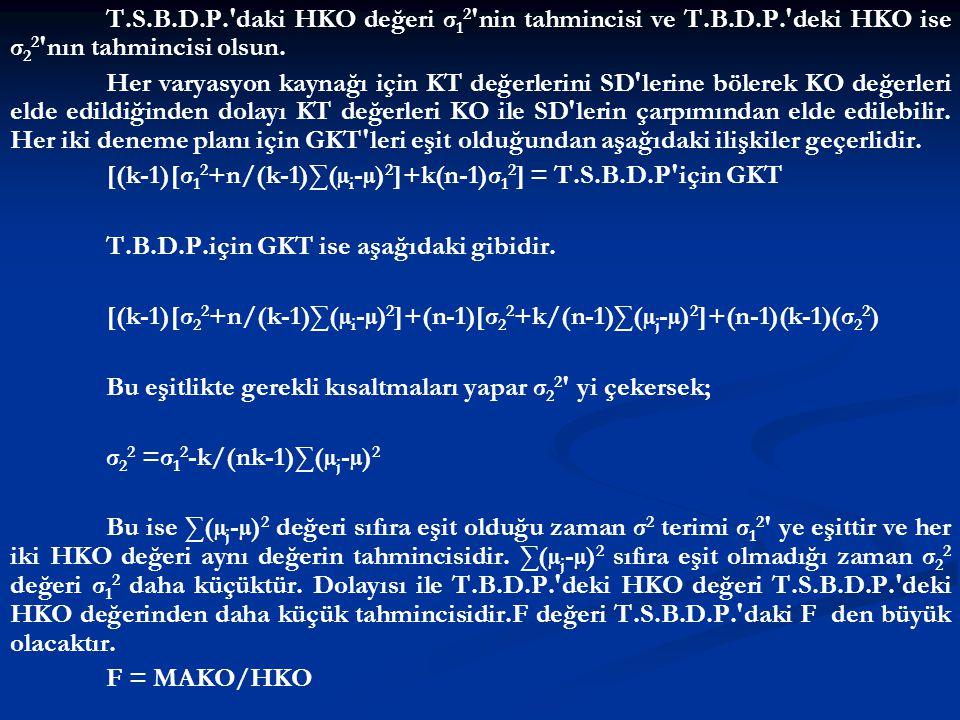 T. S. B. D. P. daki HKO değeri σ12 nin tahmincisi ve T. B. D. P