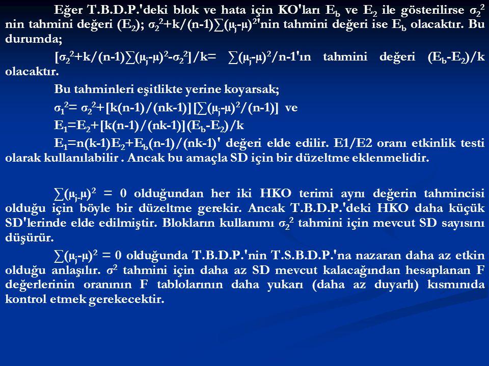 Eğer T.B.D.P. deki blok ve hata için KO ları Eb ve E2 ile gösterilirse σ22 nin tahmini değeri (E2); σ22+k/(n-1)∑(µj-µ)2 nin tahmini değeri ise Eb olacaktır. Bu durumda;