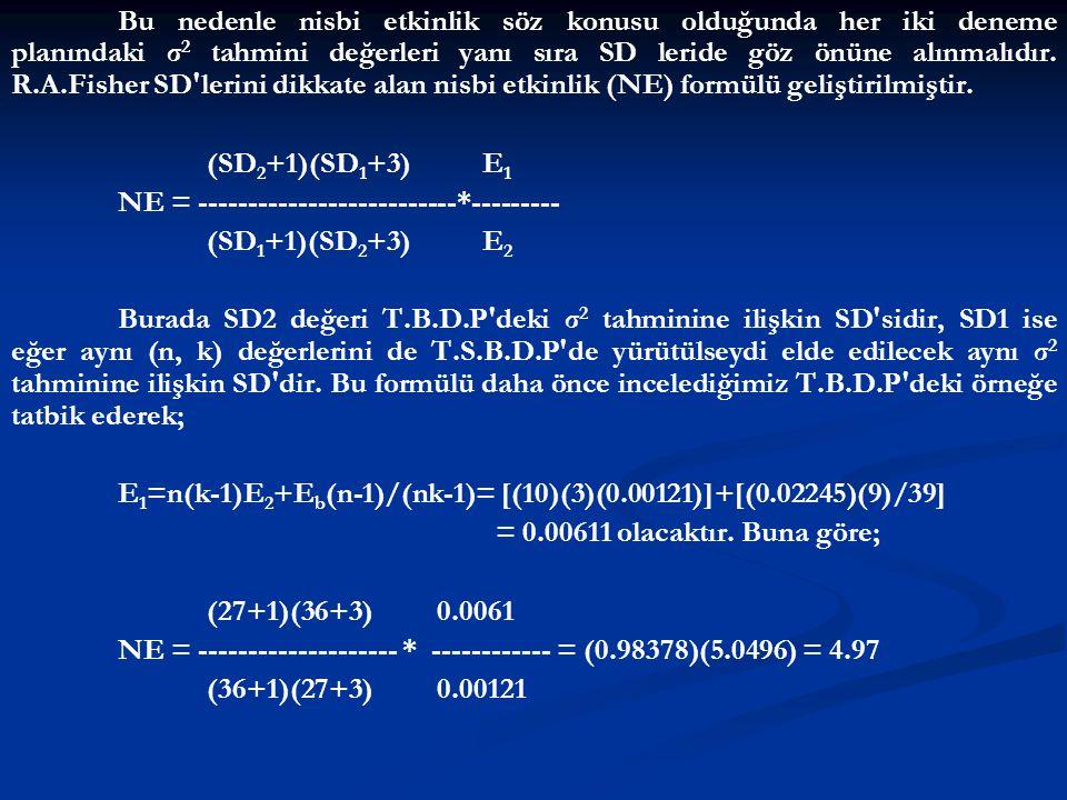Bu nedenle nisbi etkinlik söz konusu olduğunda her iki deneme planındaki σ2 tahmini değerleri yanı sıra SD leride göz önüne alınmalıdır. R.A.Fisher SD lerini dikkate alan nisbi etkinlik (NE) formülü geliştirilmiştir.