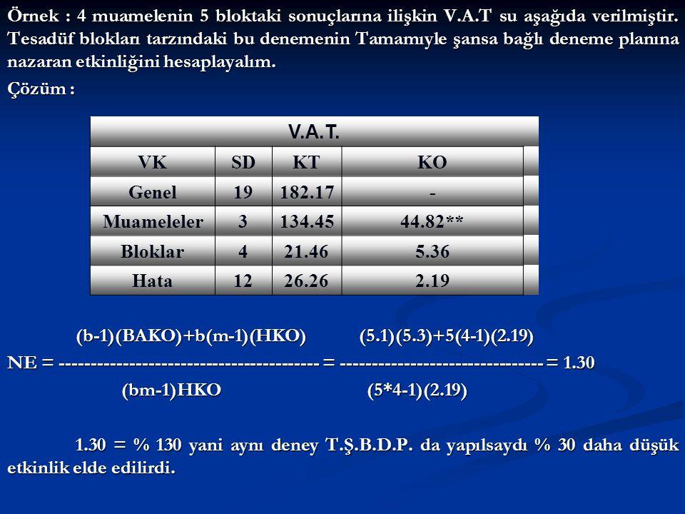 Örnek : 4 muamelenin 5 bloktaki sonuçlarına ilişkin V. A