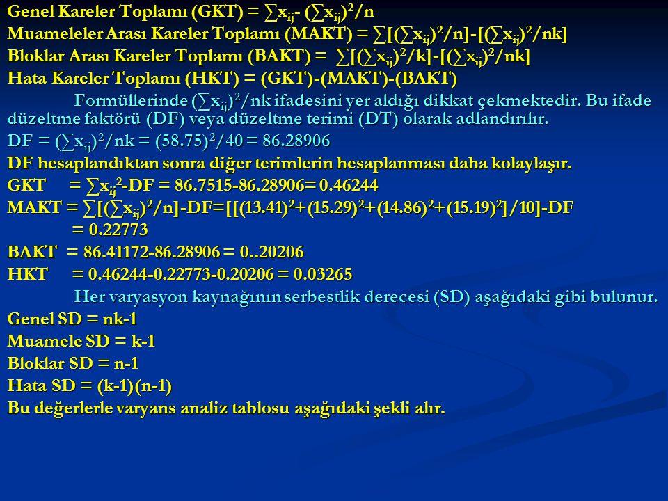 Genel Kareler Toplamı (GKT) = ∑xij- (∑xij)2/n