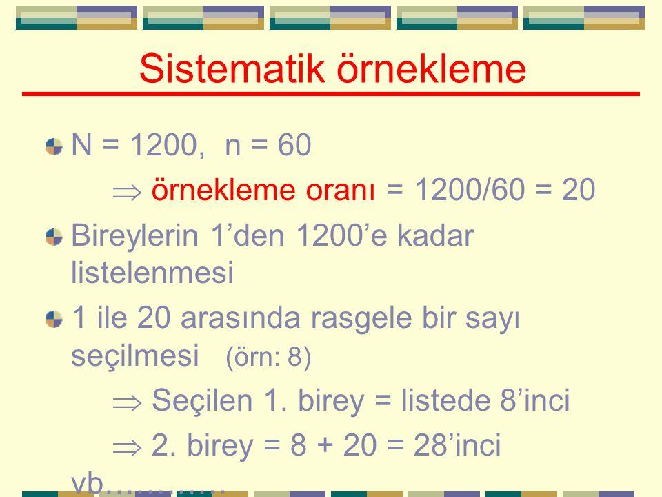 Sistematik örnekleme N = 1200, n = 60  örnekleme oranı = 1200/60 = 20