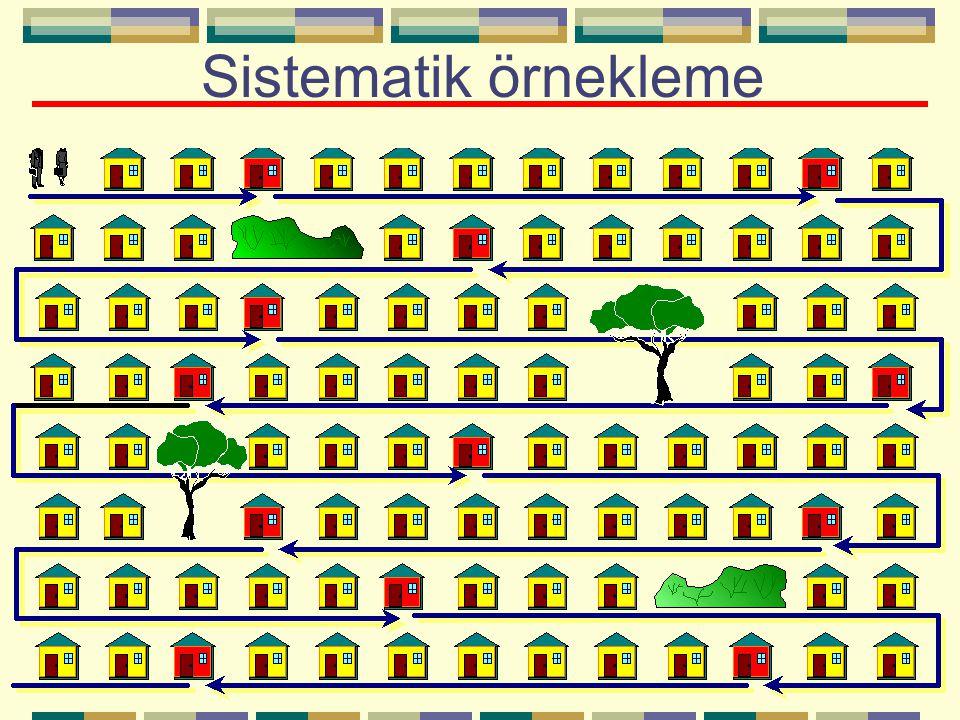 Sistematik örnekleme