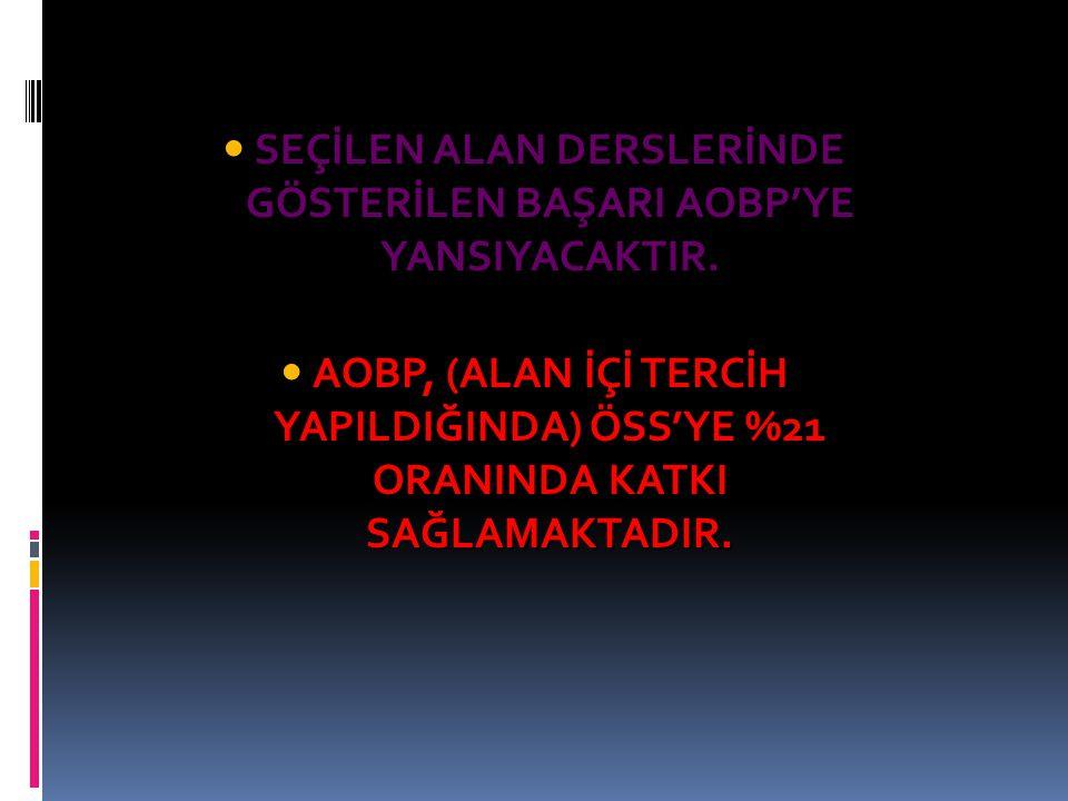 SEÇİLEN ALAN DERSLERİNDE GÖSTERİLEN BAŞARI AOBP'YE YANSIYACAKTIR.