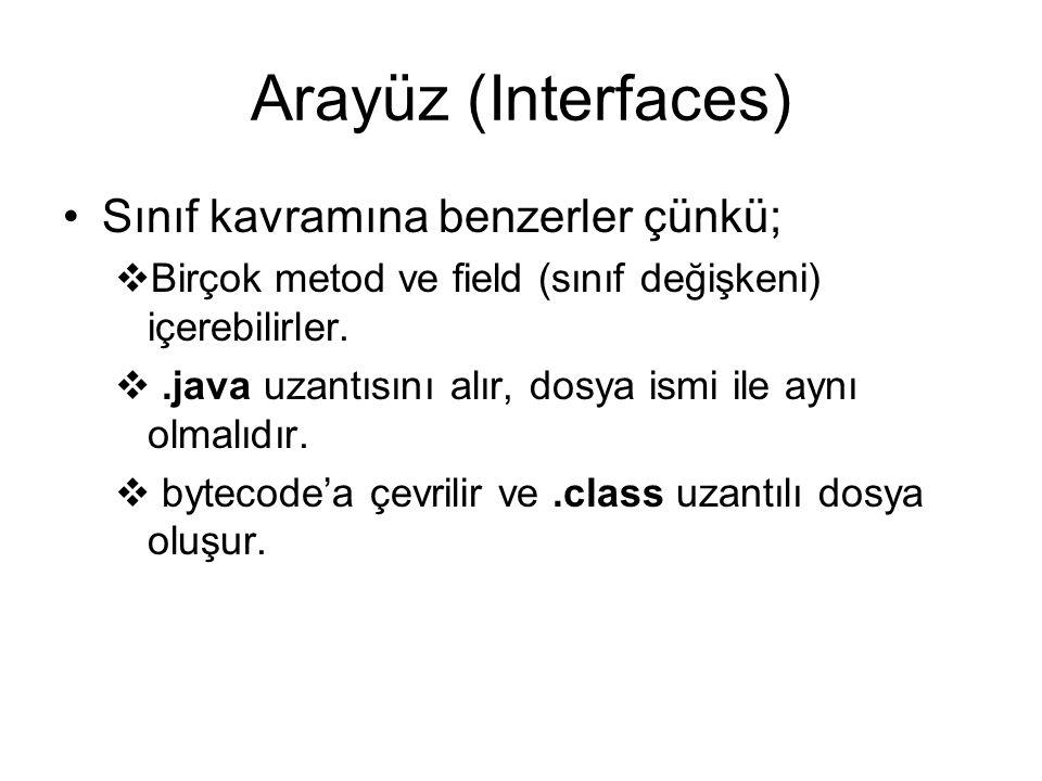 Arayüz (Interfaces) Sınıf kavramına benzerler çünkü;