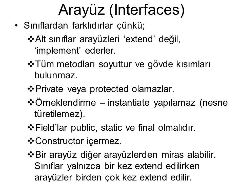 Arayüz (Interfaces) Sınıflardan farklıdırlar çünkü;
