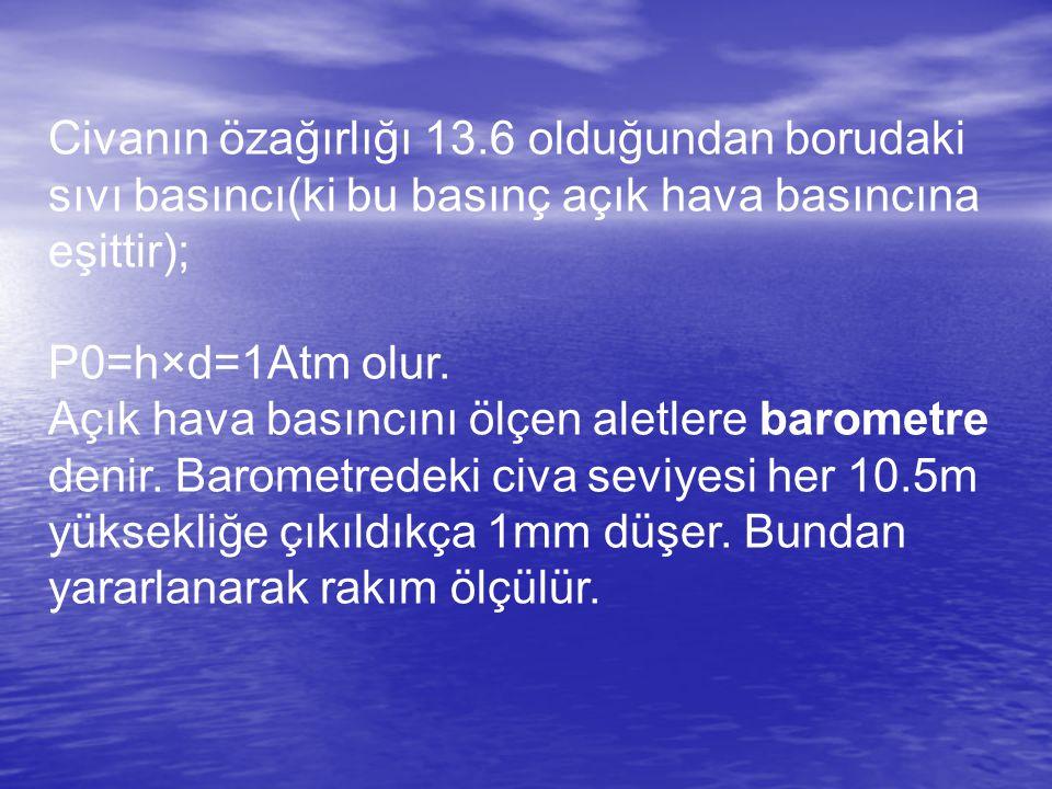 Civanın özağırlığı 13.6 olduğundan borudaki sıvı basıncı(ki bu basınç açık hava basıncına eşittir); P0=h×d=1Atm olur.