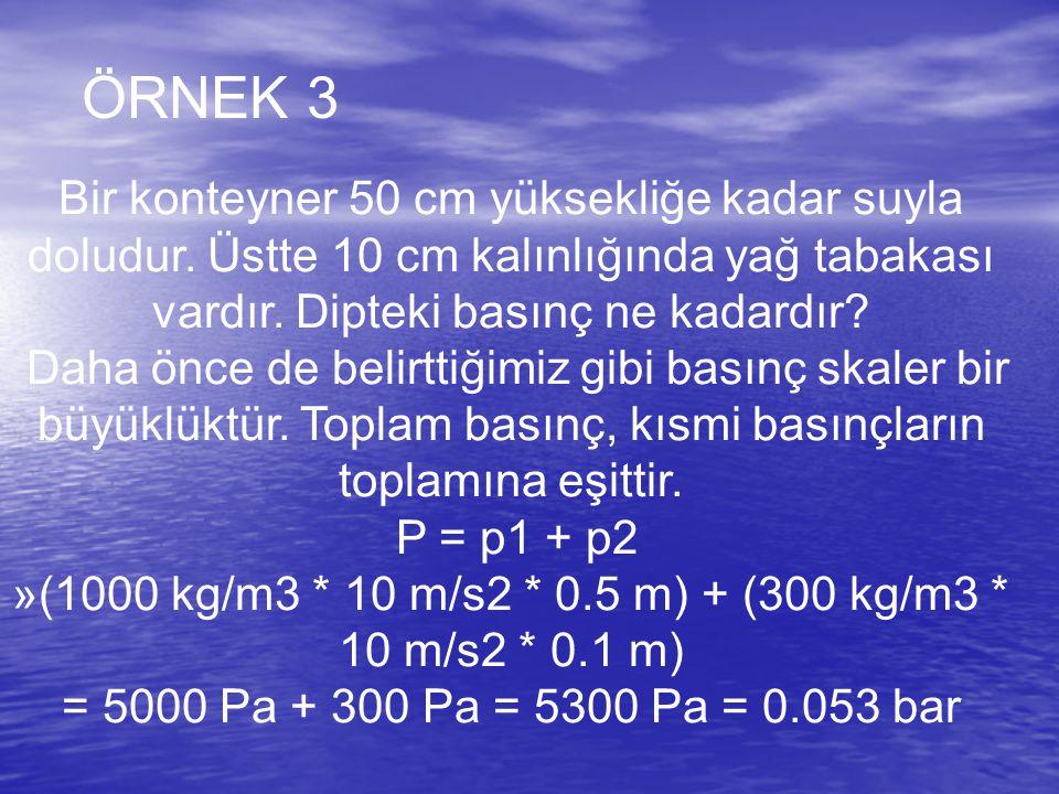 »(1000 kg/m3 * 10 m/s2 * 0.5 m) + (300 kg/m3 * 10 m/s2 * 0.1 m)