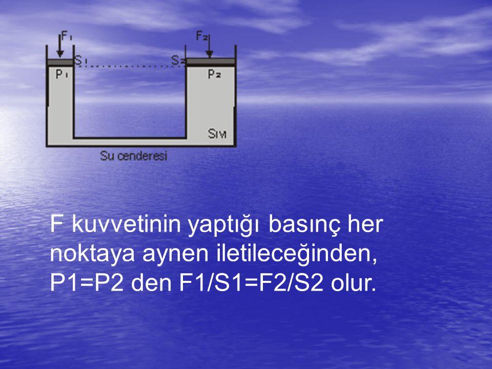F kuvvetinin yaptığı basınç her noktaya aynen iletileceğinden, P1=P2 den F1/S1=F2/S2 olur.