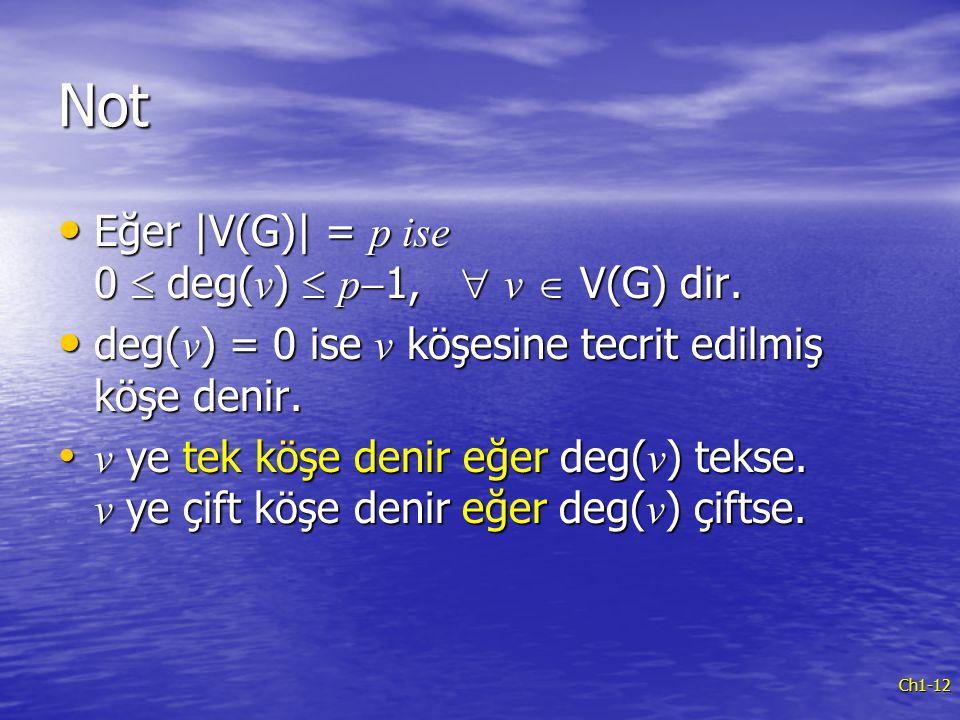 Not Eğer |V(G)| = p ise 0  deg(v)  p-1,  v  V(G) dir.