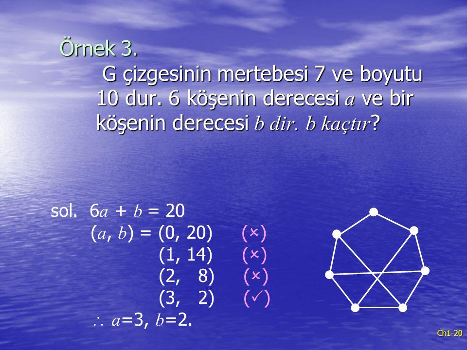 Örnek 3. G çizgesinin mertebesi 7 ve boyutu 10 dur