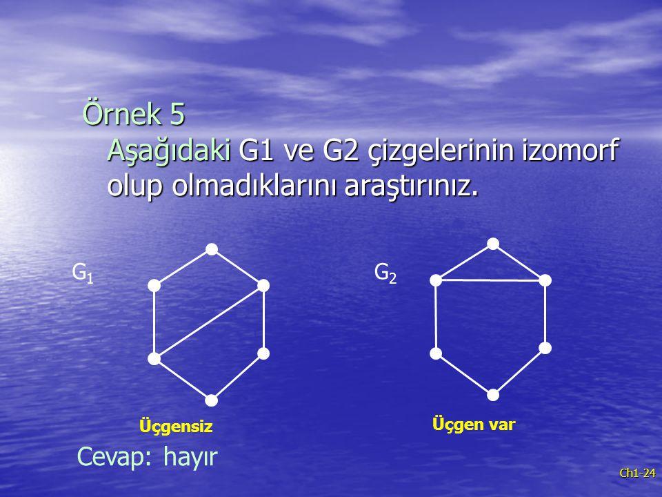 Örnek 5 Aşağıdaki G1 ve G2 çizgelerinin izomorf olup olmadıklarını araştırınız.