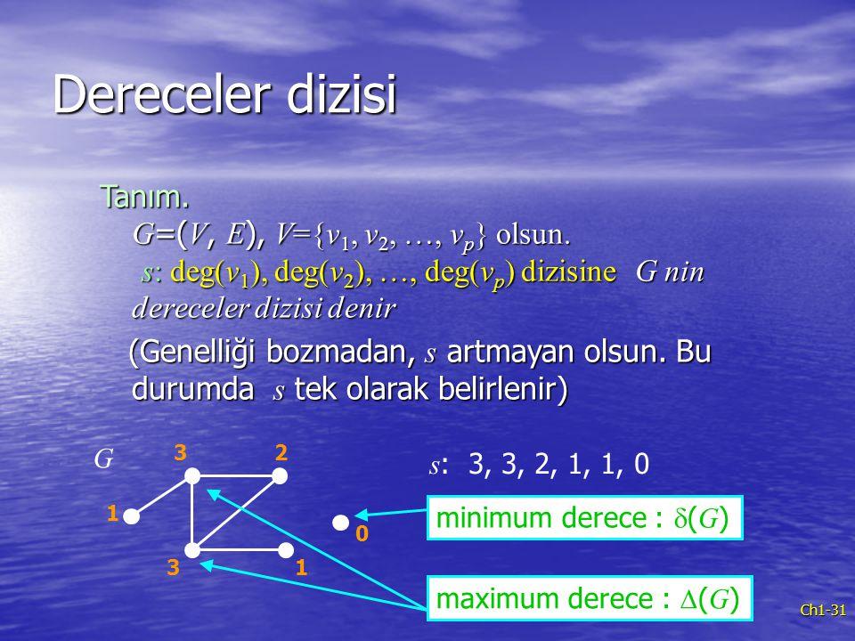 Dereceler dizisi Tanım. G=(V, E), V={v1, v2, …, vp} olsun. s: deg(v1), deg(v2), …, deg(vp) dizisine G nin dereceler dizisi denir.