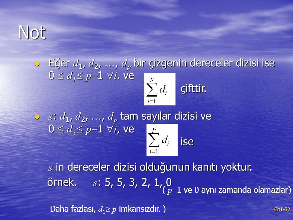 Not Eğer d1, d2, …, dp bir çizgenin dereceler dizisi ise 0  d i  p-1 i. ve çifttir.