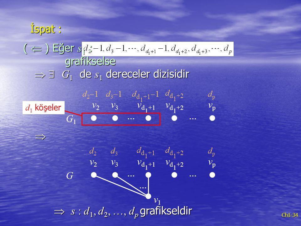 (  ) Eğer s1 : grafikselse   G1 de s1 dereceler dizisidir