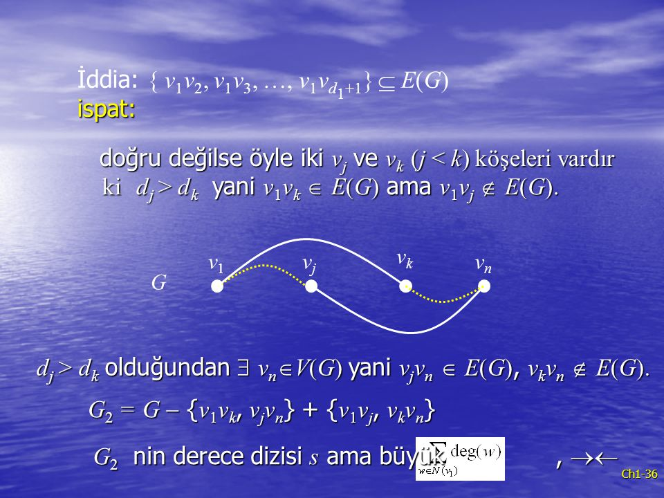 İddia: { v1v2, v1v3, …, v1vd1+1}  E(G) ispat: