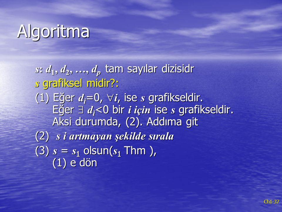 Algoritma s: d1, d2, …, dp tam sayılar dizisidr s grafiksel midir :