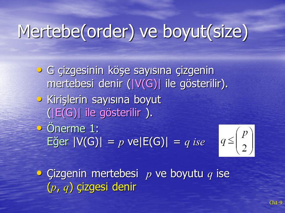 Mertebe(order) ve boyut(size)