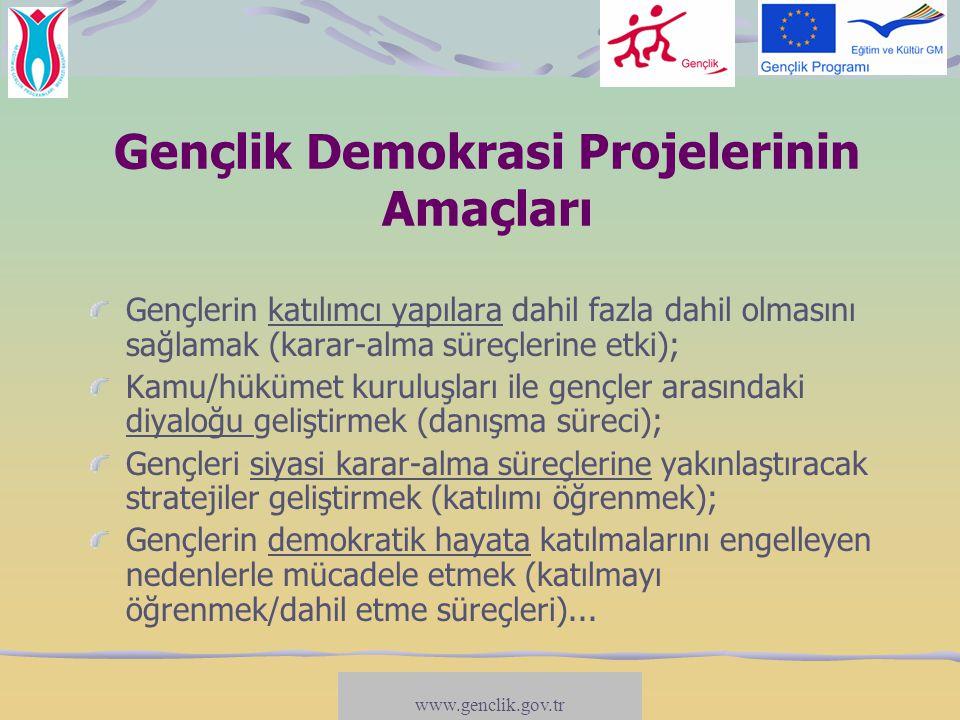 Gençlik Demokrasi Projelerinin Amaçları