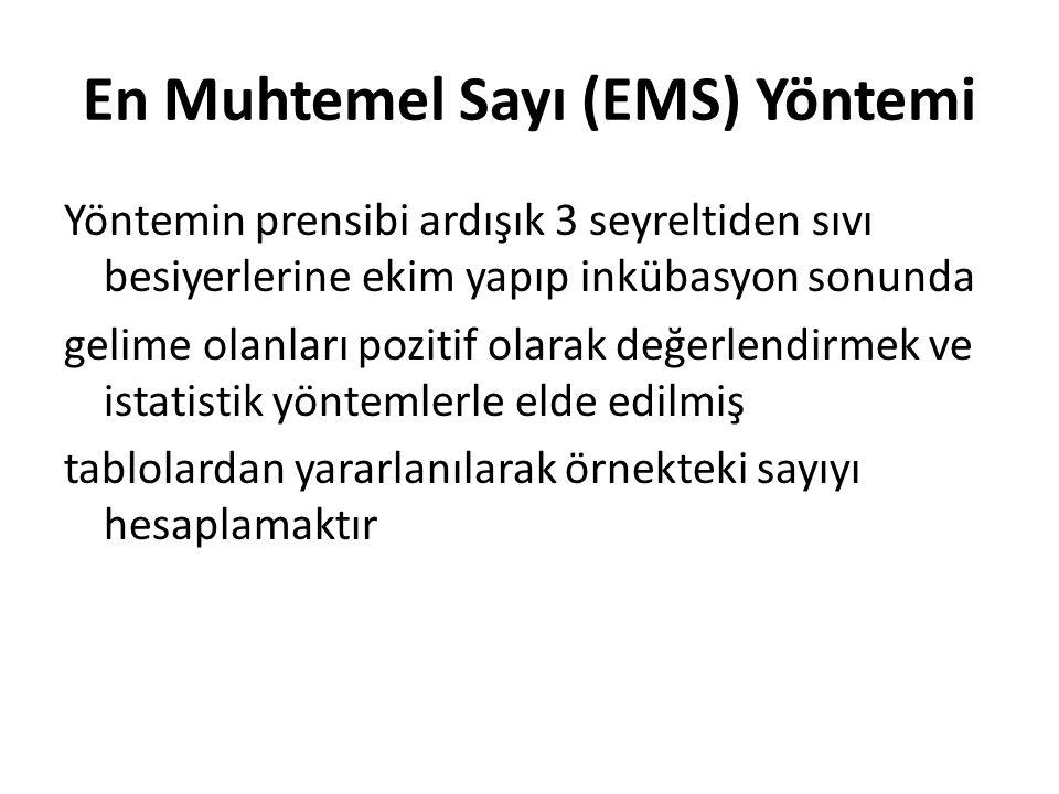 En Muhtemel Sayı (EMS) Yöntemi