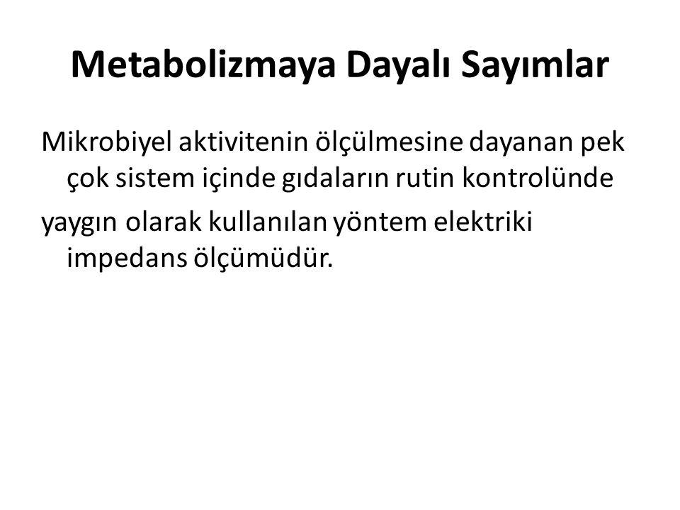 Metabolizmaya Dayalı Sayımlar