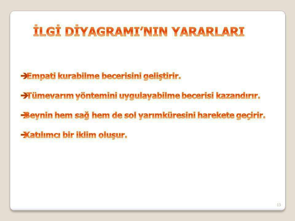 İLGİ DİYAGRAMI'NIN YARARLARI