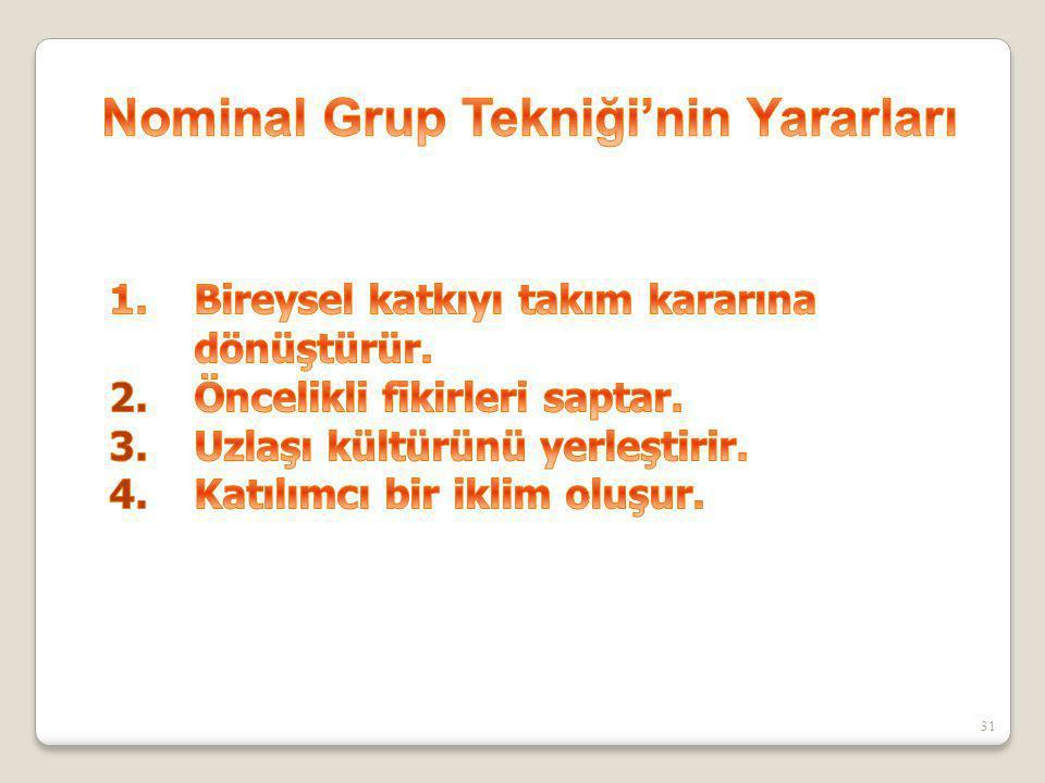 Nominal Grup Tekniği'nin Yararları