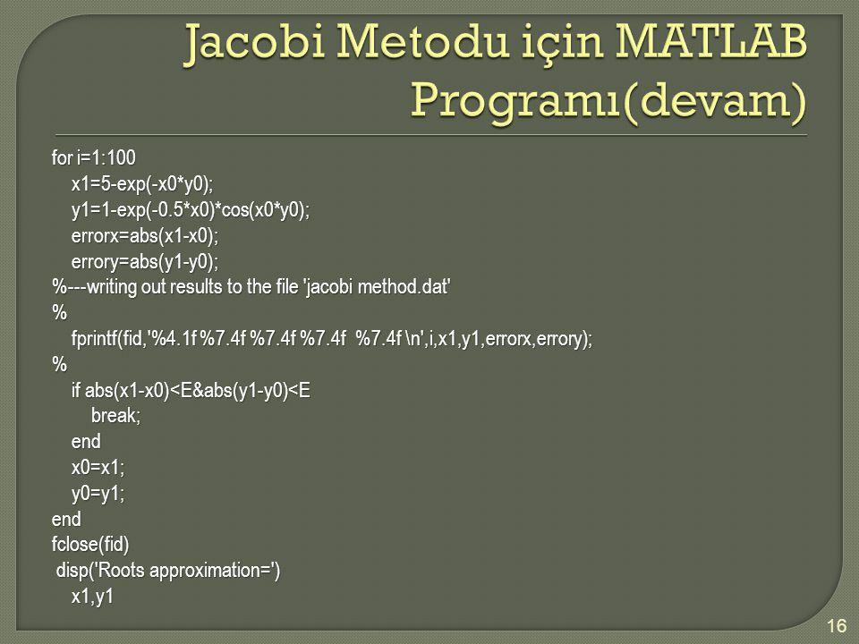 Jacobi Metodu için MATLAB Programı(devam)