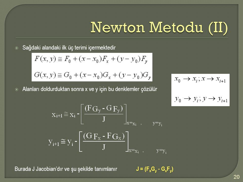 Newton Metodu (II) Sağdaki alandaki ilk üç terimi içermektedir