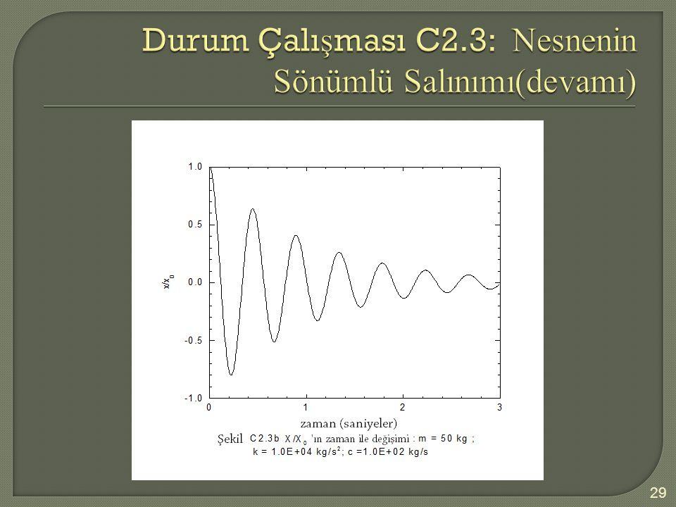 Durum Çalışması C2.3: Nesnenin Sönümlü Salınımı(devamı)