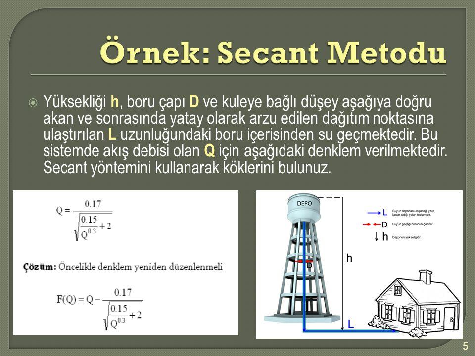 Örnek: Secant Metodu