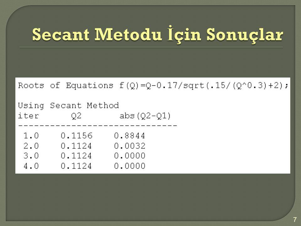 Secant Metodu İçin Sonuçlar