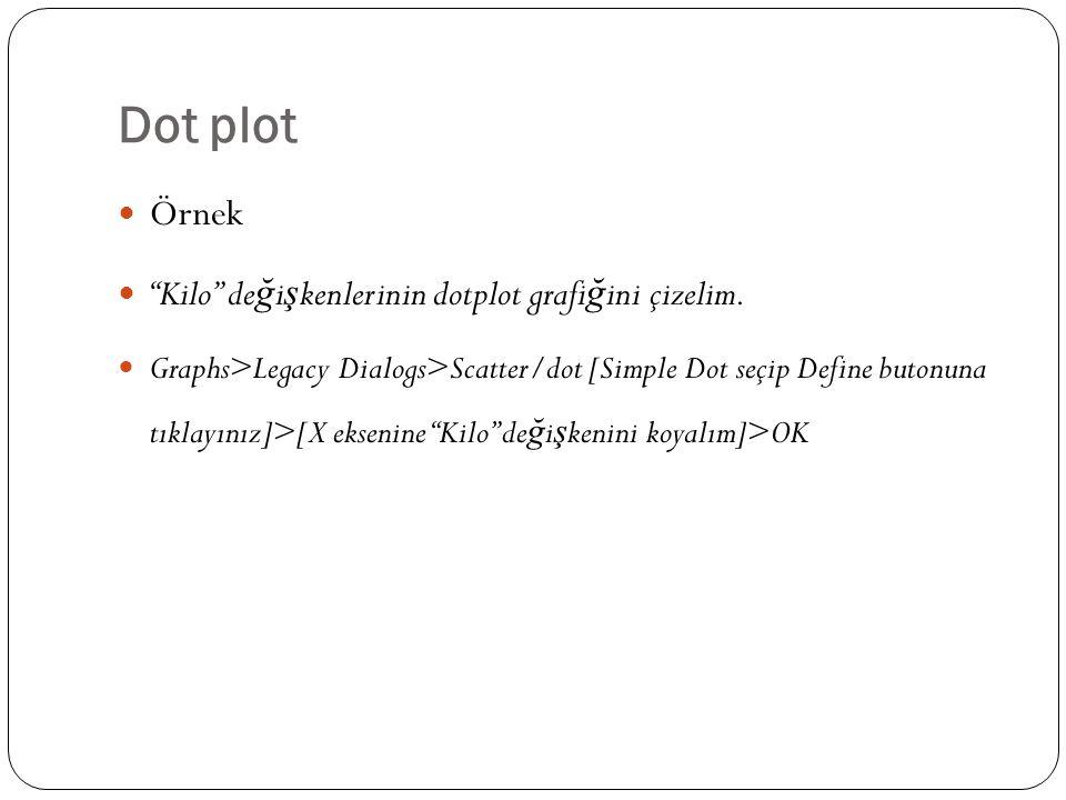 Dot plot Örnek Kilo değişkenlerinin dotplot grafiğini çizelim.