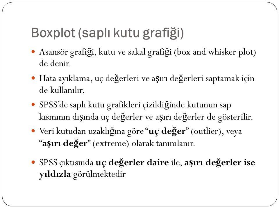 Boxplot (saplı kutu grafiği)