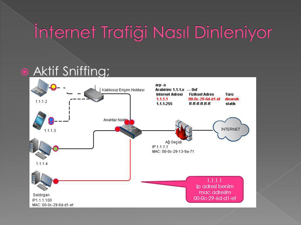 İnternet Trafiği Nasıl Dinleniyor