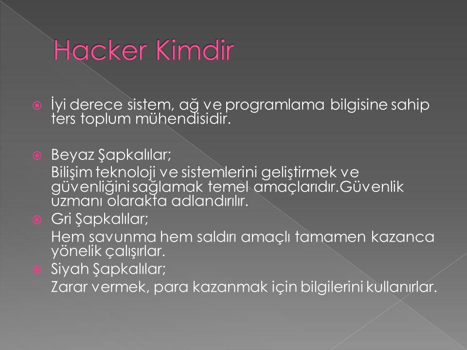 Hacker Kimdir İyi derece sistem, ağ ve programlama bilgisine sahip ters toplum mühendisidir. Beyaz Şapkalılar;