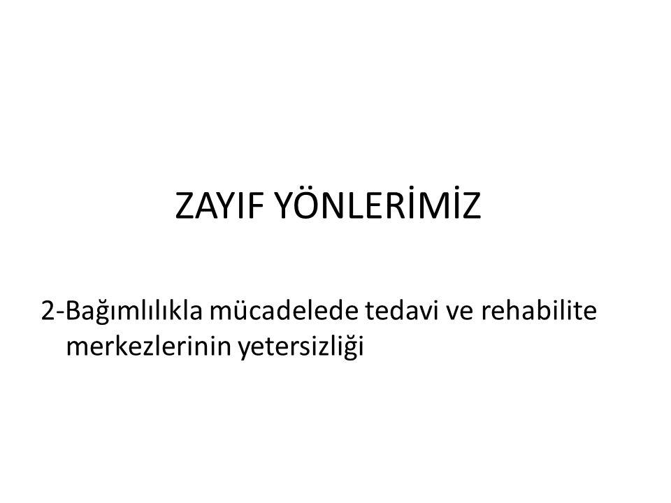 ZAYIF YÖNLERİMİZ 2-Bağımlılıkla mücadelede tedavi ve rehabilite merkezlerinin yetersizliği