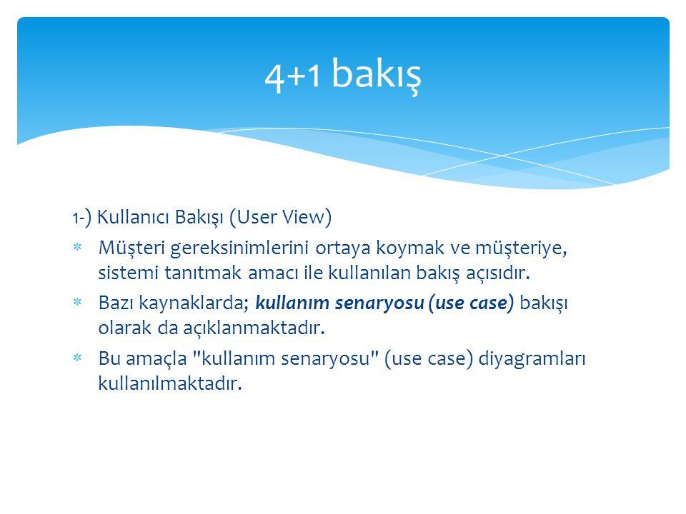 4+1 bakış 1-) Kullanıcı Bakışı (User View)