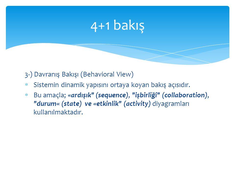 4+1 bakış 3-) Davranış Bakışı (Behavioral View)