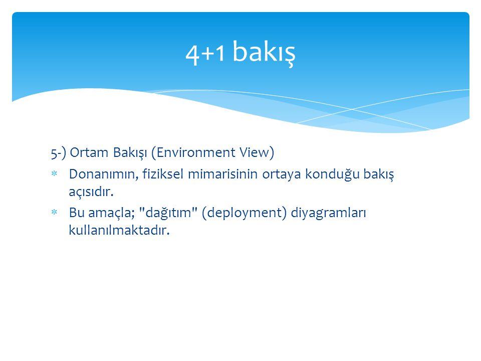4+1 bakış 5-) Ortam Bakışı (Environment View)
