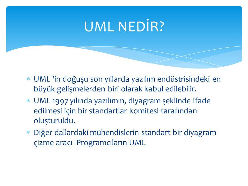 UML NEDİR UML in doğuşu son yıllarda yazılım endüstrisindeki en büyük gelişmelerden biri olarak kabul edilebilir.