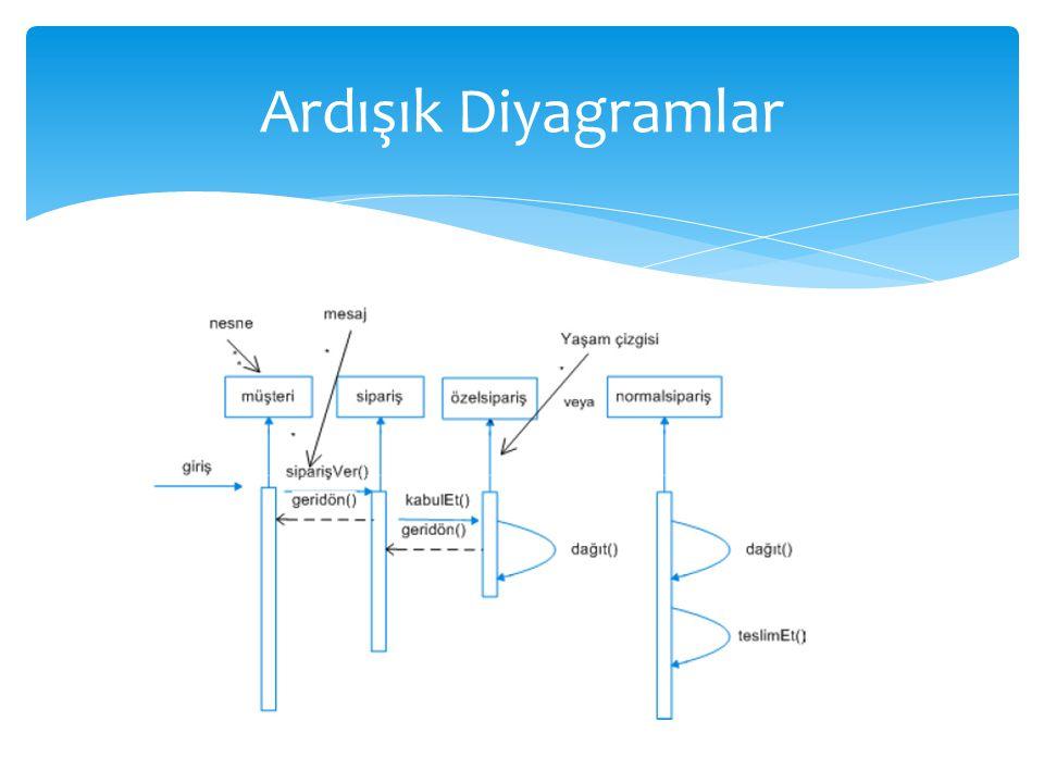 Ardışık Diyagramlar