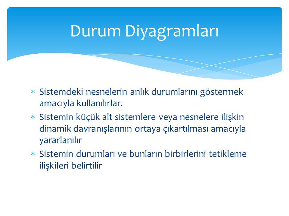 Durum Diyagramları Sistemdeki nesnelerin anlık durumlarını göstermek amacıyla kullanılırlar.