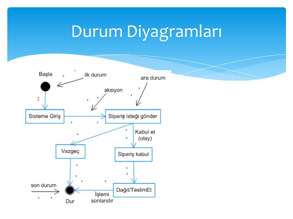 Durum Diyagramları