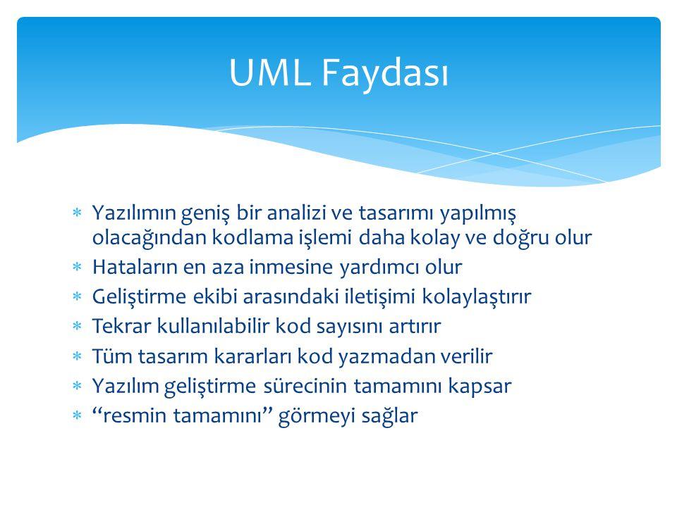 UML Faydası Yazılımın geniş bir analizi ve tasarımı yapılmış olacağından kodlama işlemi daha kolay ve doğru olur.