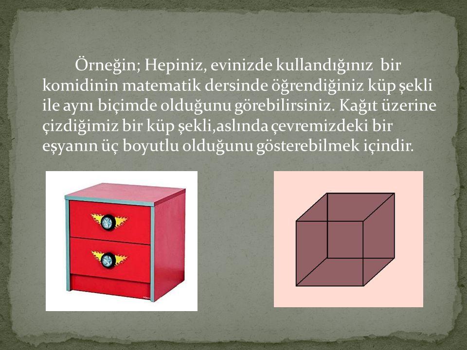 Örneğin; Hepiniz, evinizde kullandığınız bir komidinin matematik dersinde öğrendiğiniz küp şekli ile aynı biçimde olduğunu görebilirsiniz.