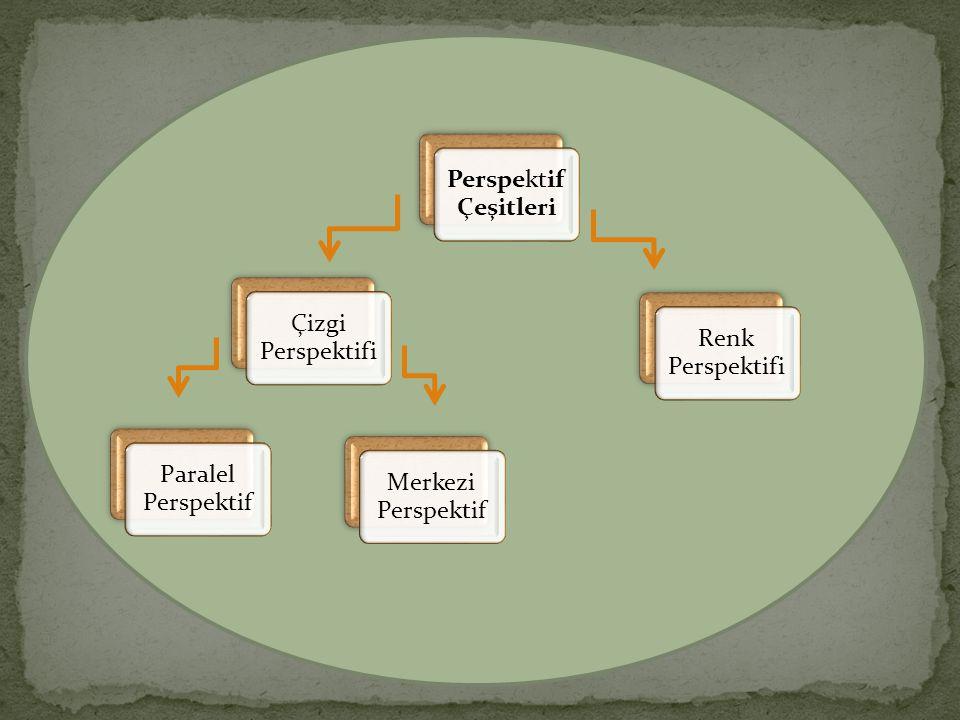 Perspektif Çeşitleri Çizgi Perspektifi Renk Perspektifi Paralel Perspektif Merkezi Perspektif