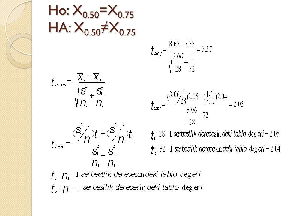 Ho: X0.50=X0.75 HA: X0.50≠X0.75